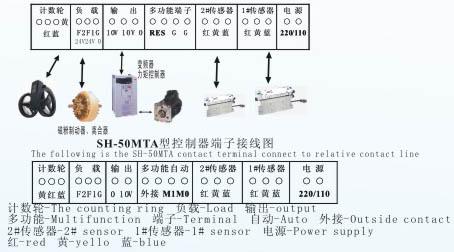 数码张力自动控制器us-60mta说明书